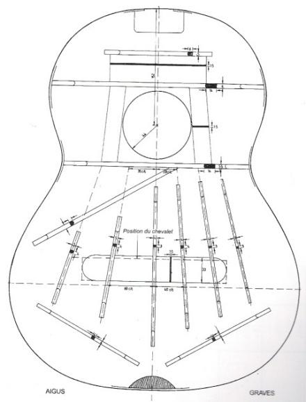 plan manche de guitare classique